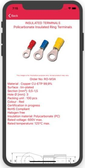 Technical Details of product